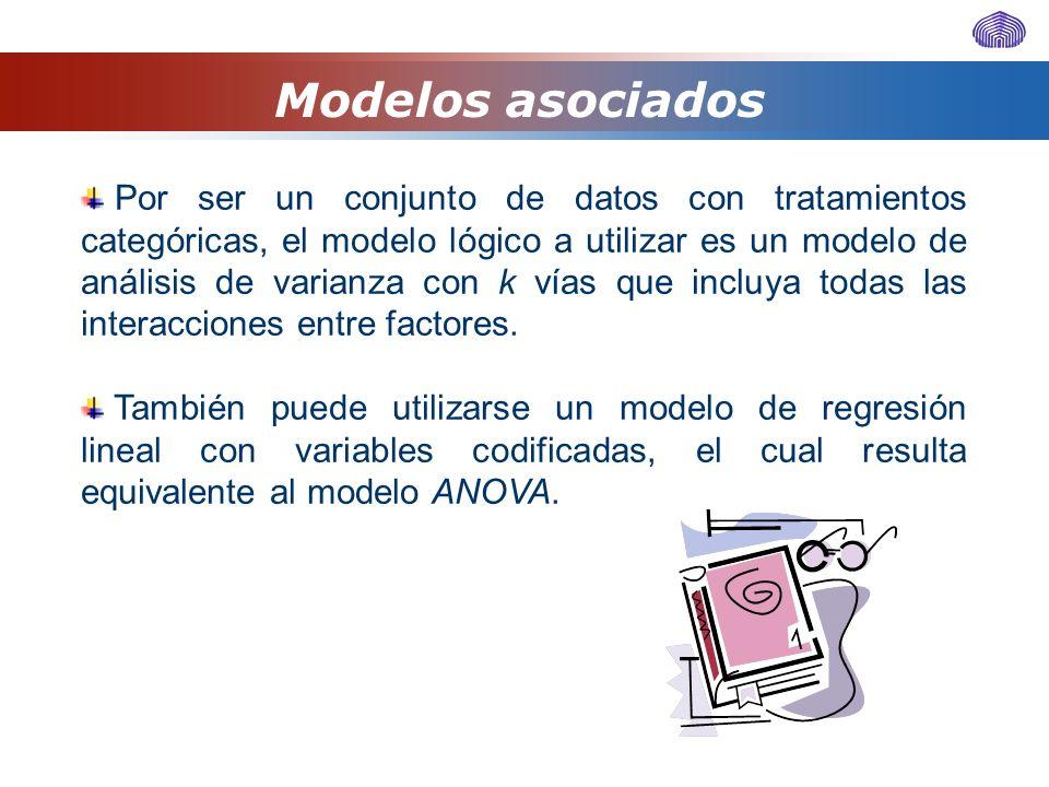 Modelos asociados Por ser un conjunto de datos con tratamientos categóricas, el modelo lógico a utilizar es un modelo de análisis de varianza con k ví