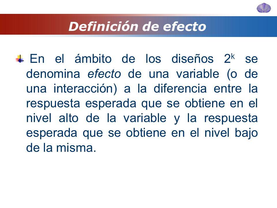 Definición de efecto En el ámbito de los diseños 2 k se denomina efecto de una variable (o de una interacción) a la diferencia entre la respuesta espe