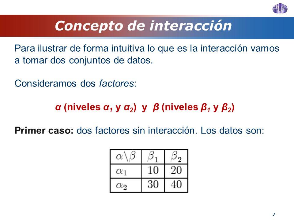 7 Concepto de interacción Para ilustrar de forma intuitiva lo que es la interacción vamos a tomar dos conjuntos de datos. Consideramos dos factores: α