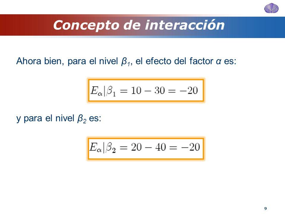 10 Concepto de interacción De forma similar, los efectos del factor β para los niveles α 1 y α 2 son, respectivamente: El efecto de uno de los factores no depende de los niveles el otro factor, lo cual indica que no hay interacción entre los factores No hay interacción