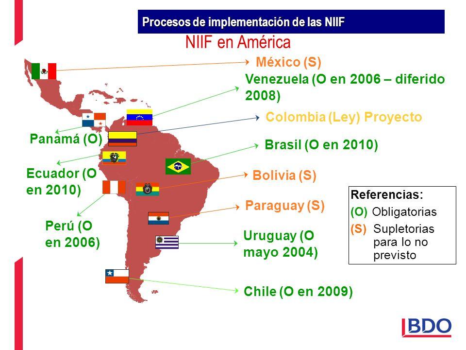 NIIF en América Colombia (Ley) Proyecto Referencias: (O) Obligatorias (S)Supletorias para lo no previsto Brasil (O en 2010) Ecuador (O en 2010) Perú (
