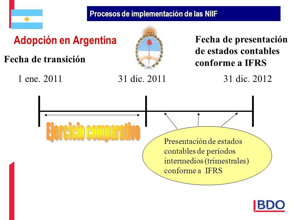 1 ene. 201131 dic. 201131 dic. 2012 Presentación de estados contables de períodos intermedios (trimestrales) conforme a IFRS Fecha de transición Fecha
