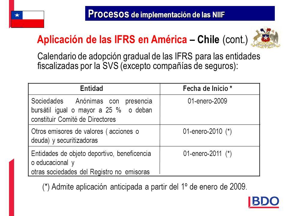 Calendario de adopción gradual de las IFRS para las entidades fiscalizadas por la SVS (excepto compañías de seguros): (*) Admite aplicación anticipada