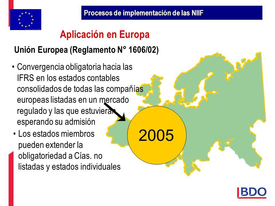 Aplicación en Europa Los estados miembros pueden extender la obligatoriedad a Cías. no listadas y estados individuales 2005 Convergencia obligatoria h