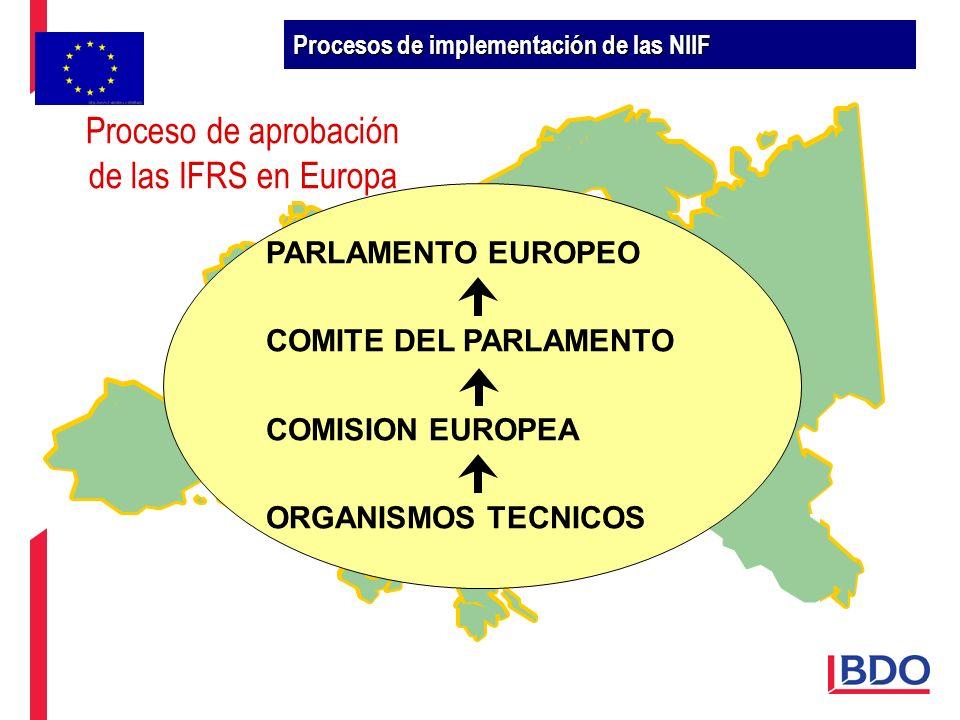 Proceso de aprobación de las IFRS en Europa PARLAMENTO EUROPEO COMITE DEL PARLAMENTO COMISION EUROPEA ORGANISMOS TECNICOS Procesos de implementación d