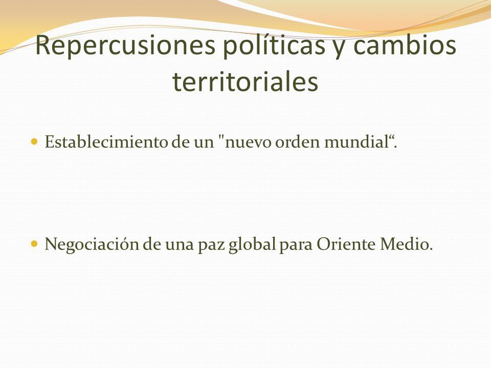 Repercusiones políticas y cambios territoriales Cambios en las relaciones y percepciones geopolíticas, no alteró la realidad. Divisiones. Fortalecidos