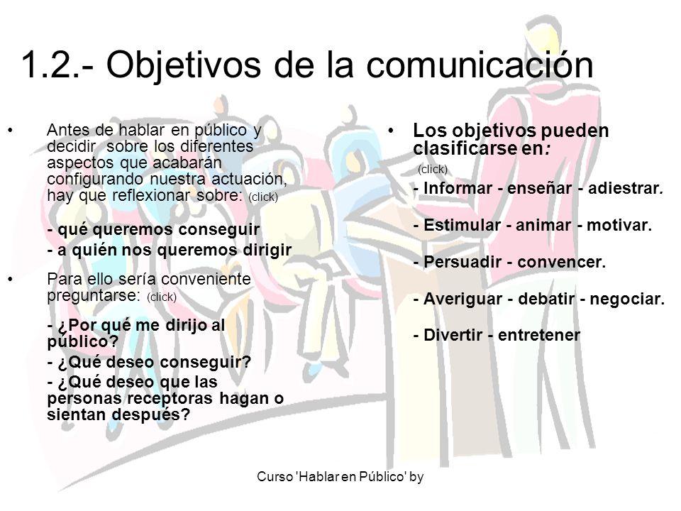 Curso Hablar en Público by 2.1.- Miedo a hablar en público 2.2.- Discurso Introducción 2.2.1.- Preparación del discurso 2.2.2.- Intervención 2.2.3.- Relación con la Audiencia