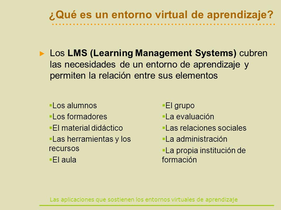 Las aplicaciones que sostienen los entornos virtuales de aprendizaje ¿Qué es un entorno virtual de aprendizaje? Los LMS (Learning Management Systems)