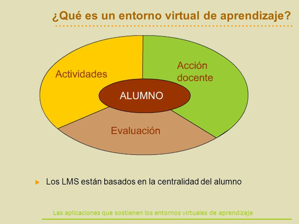 Las aplicaciones que sostienen los entornos virtuales de aprendizaje ¿Qué es un entorno virtual de aprendizaje? Los LMS están basados en la centralida