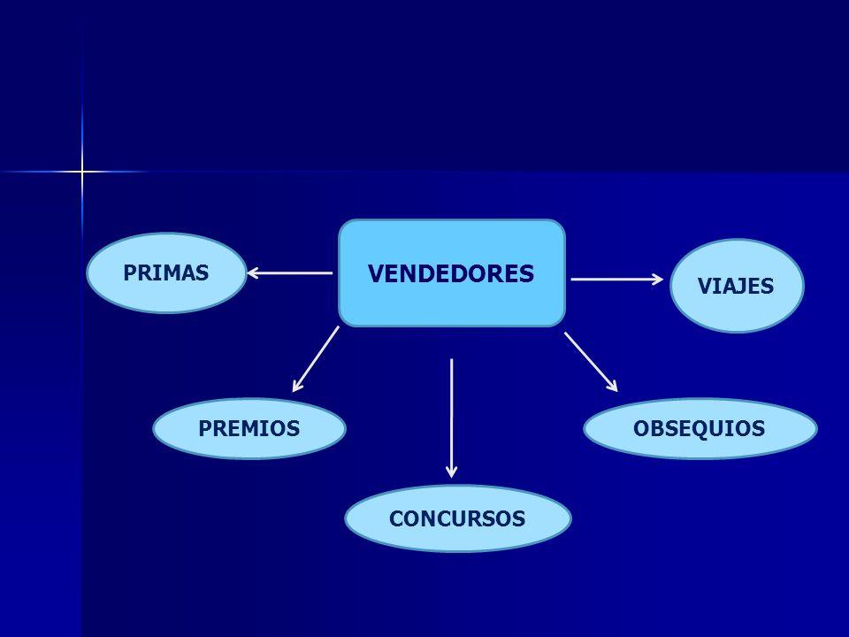 VENDEDORES PRIMAS CONCURSOS VIAJES PREMIOSOBSEQUIOS