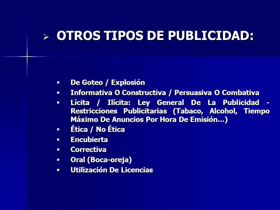 OTROS TIPOS DE PUBLICIDAD: OTROS TIPOS DE PUBLICIDAD: De Goteo / Explosión De Goteo / Explosión Informativa O Constructiva / Persuasiva O Combativa Informativa O Constructiva / Persuasiva O Combativa Lícita / Ilícita: Ley General De La Publicidad - Restricciones Publicitarias (Tabaco, Alcohol, Tiempo Máximo De Anuncios Por Hora De Emisión…) Lícita / Ilícita: Ley General De La Publicidad - Restricciones Publicitarias (Tabaco, Alcohol, Tiempo Máximo De Anuncios Por Hora De Emisión…) Ética / No Ética Ética / No Ética Encubierta Encubierta Correctiva Correctiva Oral (Boca-oreja) Oral (Boca-oreja) Utilización De Licencias Utilización De Licencias