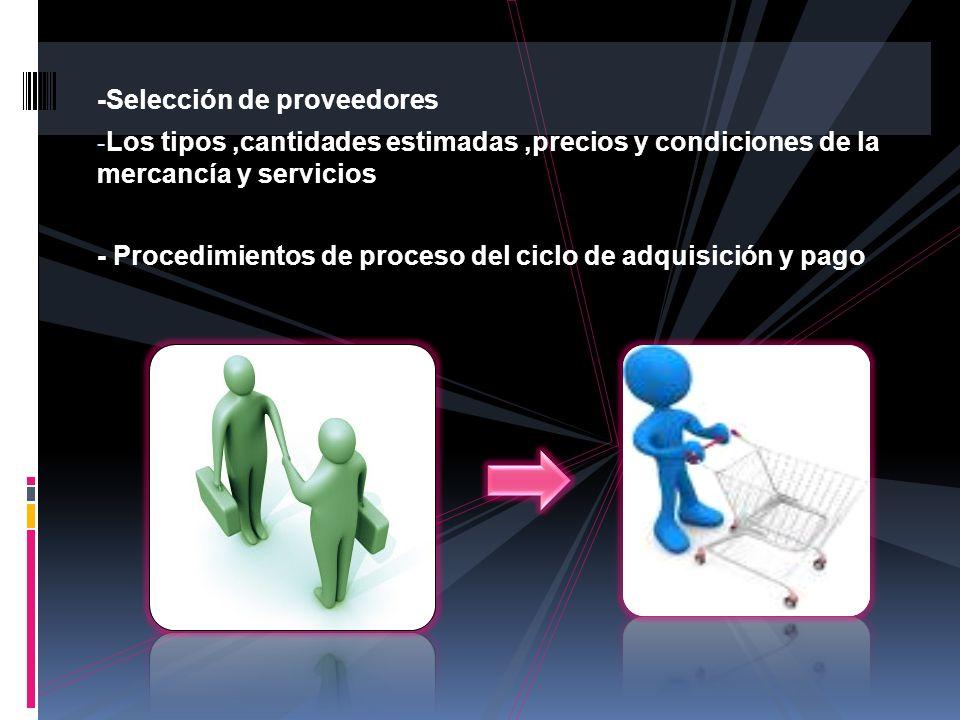 -Selección de proveedores - Los tipos,cantidades estimadas,precios y condiciones de la mercancía y servicios - Procedimientos de proceso del ciclo de