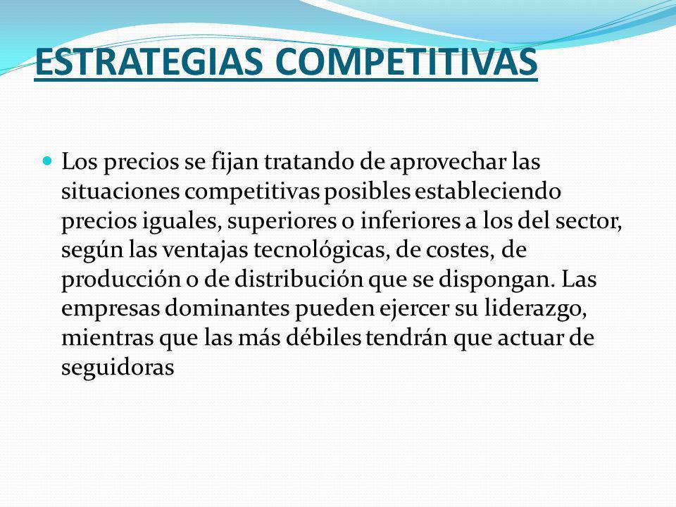 ESTRATEGIAS COMPETITIVAS Los precios se fijan tratando de aprovechar las situaciones competitivas posibles estableciendo precios iguales, superiores o