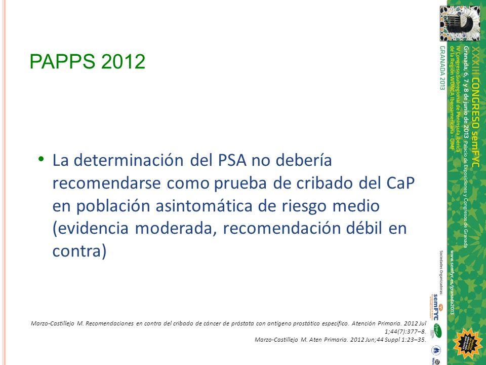 PAPPS 2012 La determinación del PSA no debería recomendarse como prueba de cribado del CaP en población asintomática de riesgo medio (evidencia modera