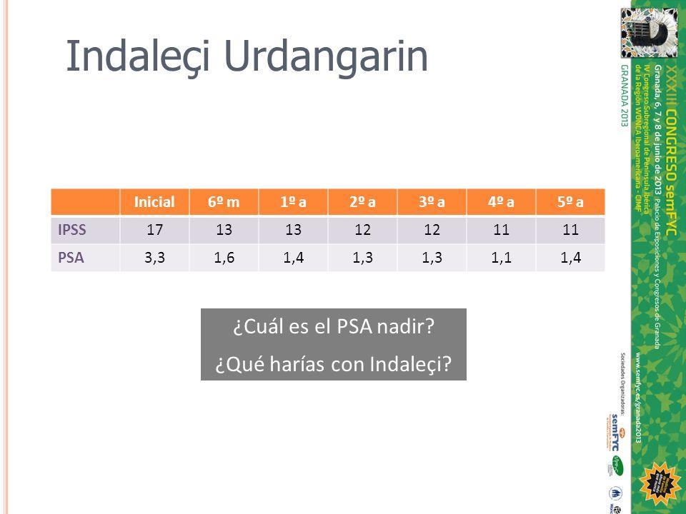 Inicial6º m1º a2º a3º a4º a5º a IPSS1713 12 11 PSA3,31,61,41,3 1,11,4 ¿Cuál es el PSA nadir? ¿Qué harías con Indaleçi? Indaleçi Urdangarin
