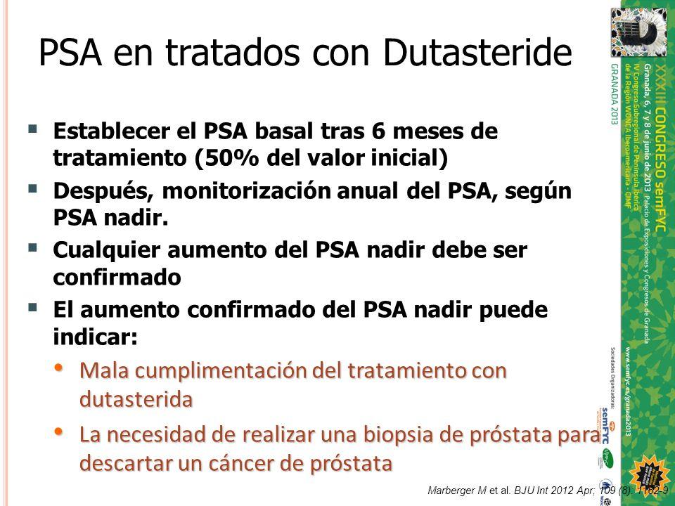 Establecer el PSA basal tras 6 meses de tratamiento (50% del valor inicial) Después, monitorización anual del PSA, según PSA nadir. Cualquier aumento