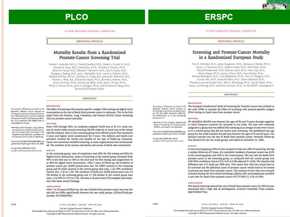 RESULTADOS PLCO 1 : no encontró diferencias significativas en mortalidad cáncer-específica ni en la global, entre los grupos de placebo y cribado ERSPC 2 : disminución relativa del 21% (95% IC 31% al 8%) de la mortalidad cáncer-específica.