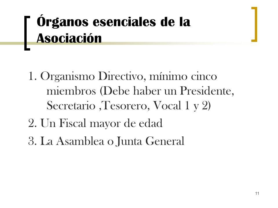 11 Órganos esenciales de la Asociación 1. Organismo Directivo, mínimo cinco miembros (Debe haber un Presidente, Secretario,Tesorero, Vocal 1 y 2) 2. U