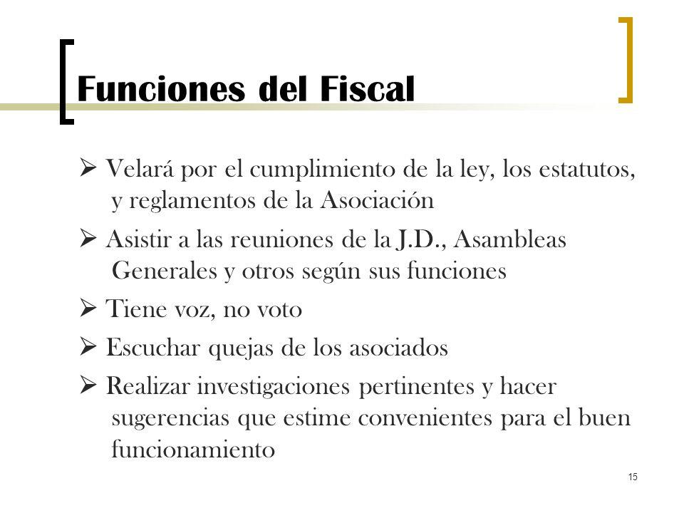 15 Funciones del Fiscal Velará por el cumplimiento de la ley, los estatutos, y reglamentos de la Asociación Asistir a las reuniones de la J.D., Asambl