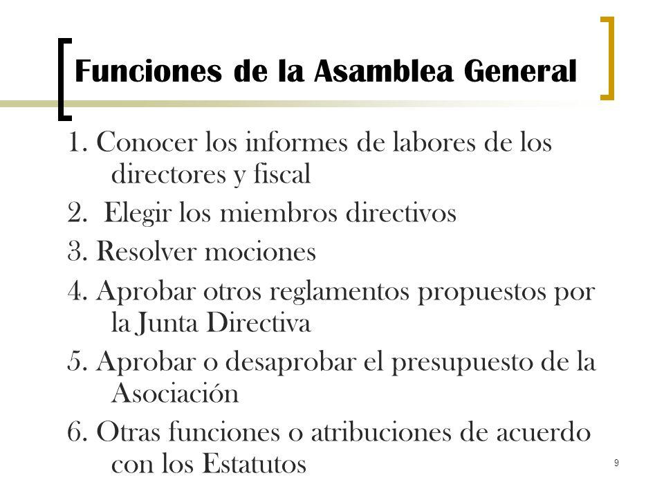 9 Funciones de la Asamblea General 1. Conocer los informes de labores de los directores y fiscal 2. Elegir los miembros directivos 3. Resolver mocione