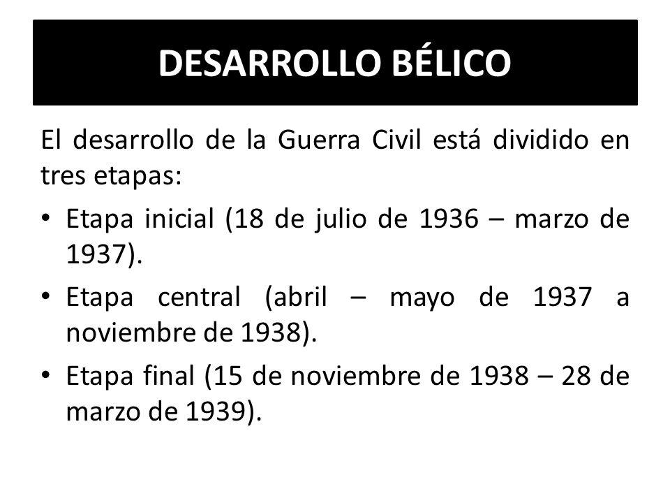 DESARROLLO BÉLICO El desarrollo de la Guerra Civil está dividido en tres etapas: Etapa inicial (18 de julio de 1936 – marzo de 1937). Etapa central (a