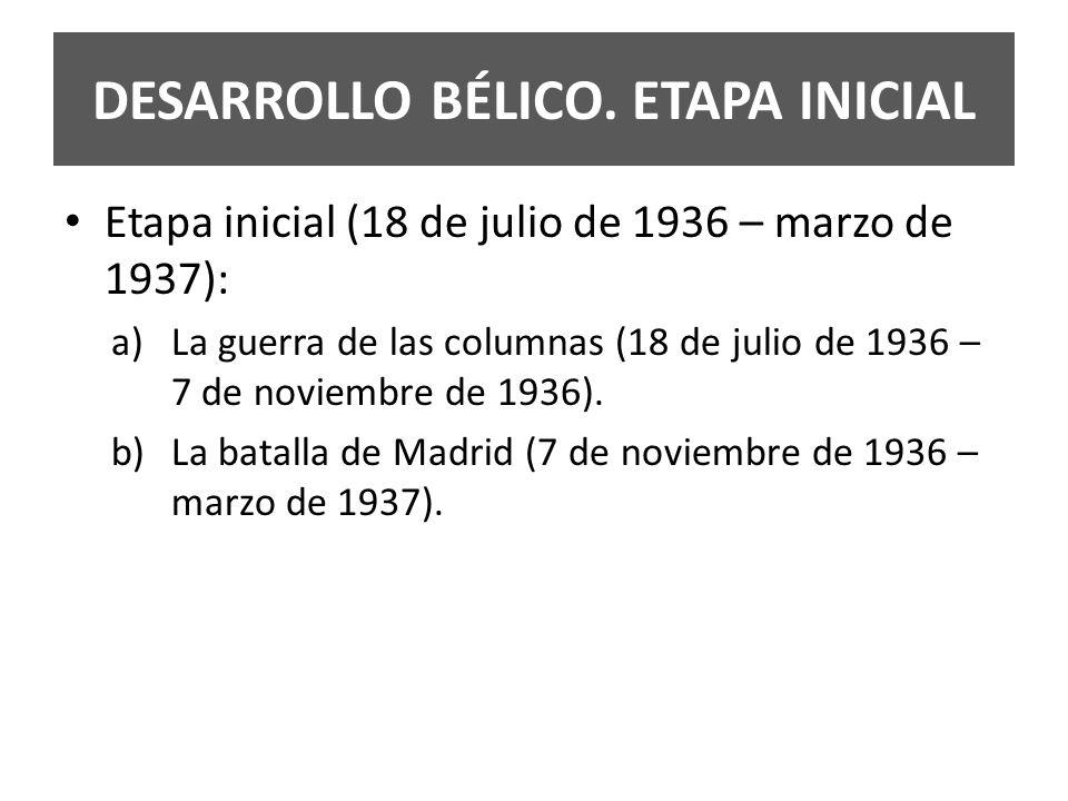 DESARROLLO BÉLICO. ETAPA INICIAL Etapa inicial (18 de julio de 1936 – marzo de 1937): a)La guerra de las columnas (18 de julio de 1936 – 7 de noviembr