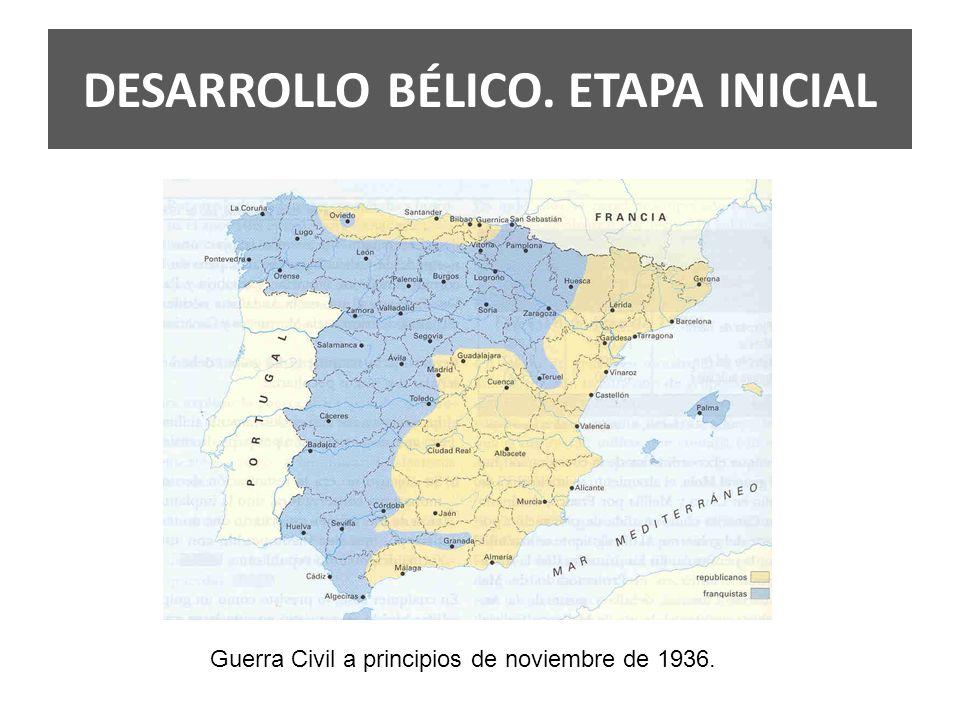 DESARROLLO BÉLICO. ETAPA INICIAL Guerra Civil a principios de noviembre de 1936.