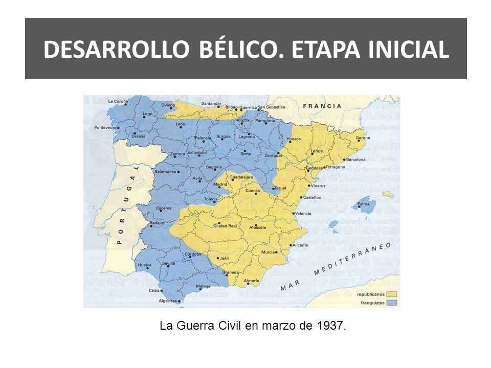 DESARROLLO BÉLICO. ETAPA INICIAL La Guerra Civil en marzo de 1937.