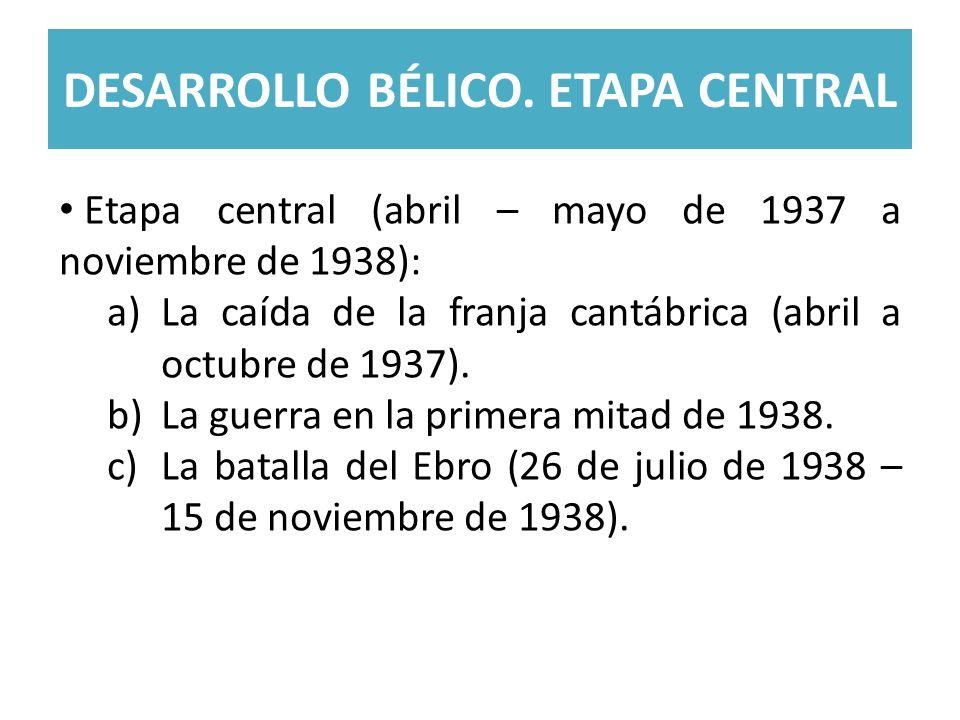 DESARROLLO BÉLICO. ETAPA CENTRAL Etapa central (abril – mayo de 1937 a noviembre de 1938): a)La caída de la franja cantábrica (abril a octubre de 1937