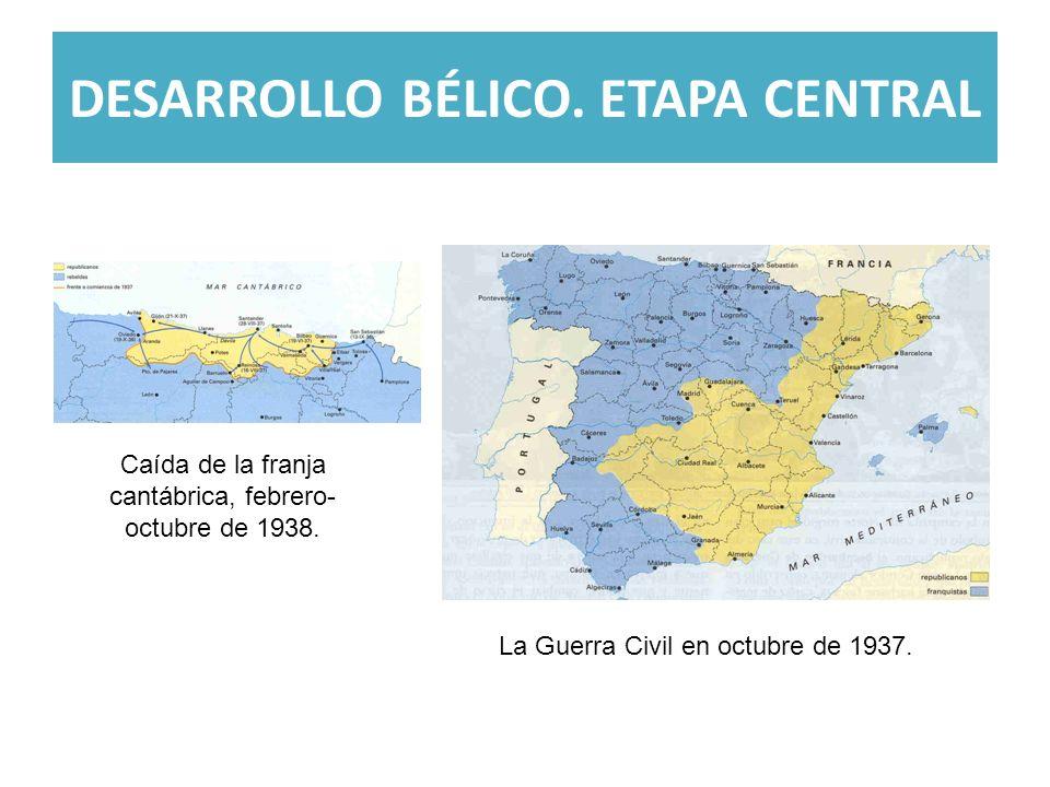 DESARROLLO BÉLICO. ETAPA CENTRAL Caída de la franja cantábrica, febrero- octubre de 1938. La Guerra Civil en octubre de 1937.