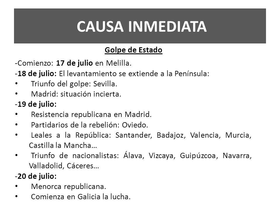 CAUSA INMEDIATA -Comienzo: 17 de julio en Melilla. -18 de julio: El levantamiento se extiende a la Península: Triunfo del golpe: Sevilla. Madrid: situ