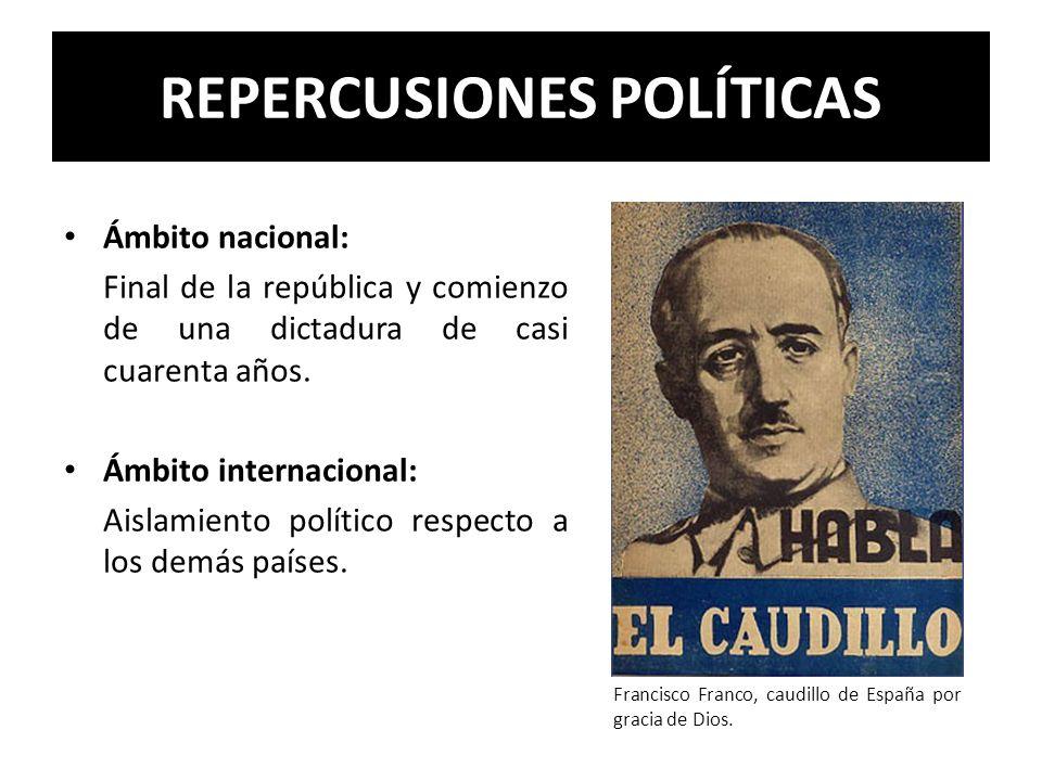 Ámbito nacional: Final de la república y comienzo de una dictadura de casi cuarenta años. Ámbito internacional: Aislamiento político respecto a los de