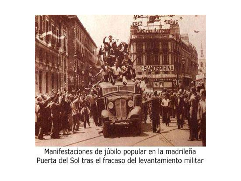 CAUSAS A CORTO PLAZO -1935: Frente Popular y Frente Nacional se preparan.