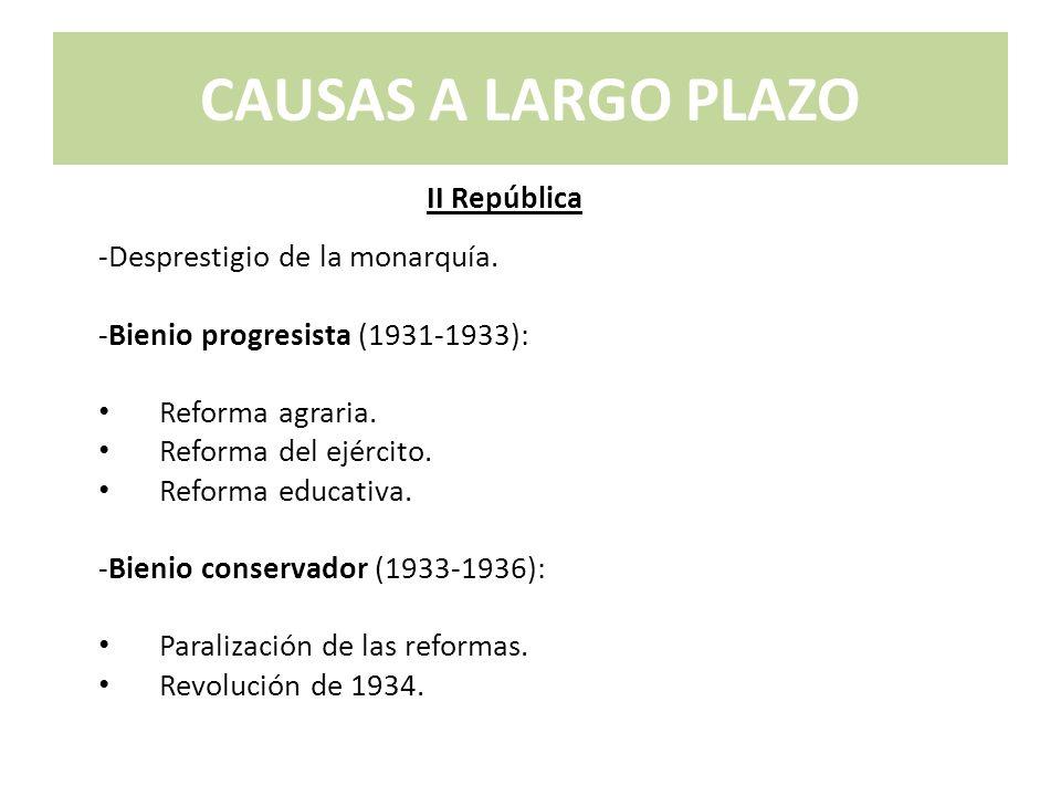 EL PAPEL DE LA MUJER Zona republicana.Zona nacional.
