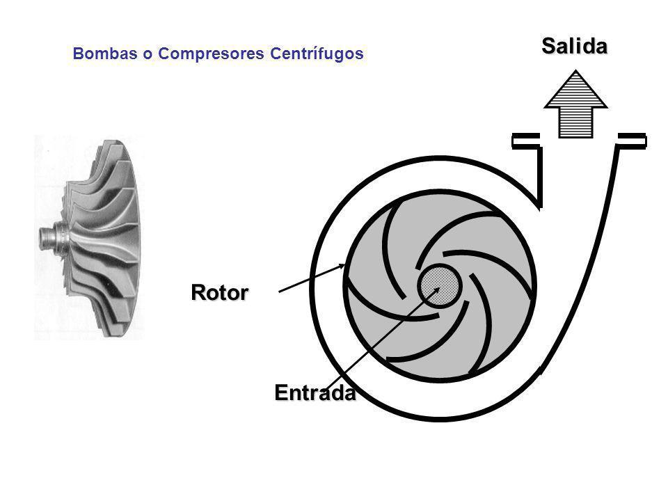 Salida Rotor Entrada Bombas o Compresores Centrífugos