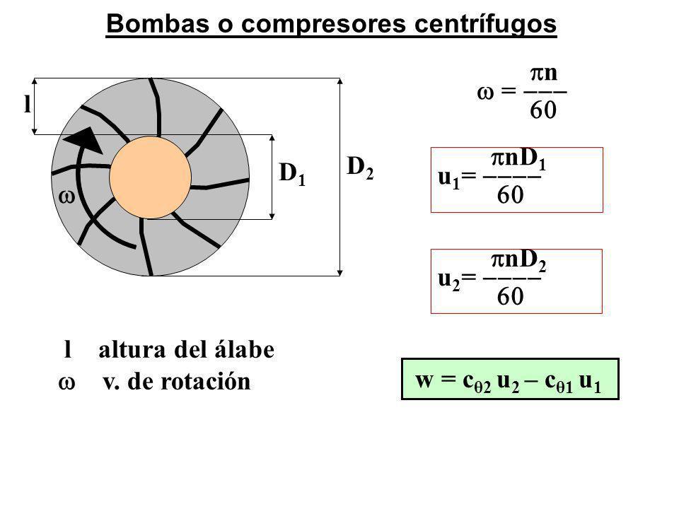Bombas o compresores centrífugos nD 1 u 1 = nD 2 u 2 = w = c θ2 u 2 – c θ1 u 1 n = D2D2 D1D1 l l altura del álabe v. de rotación