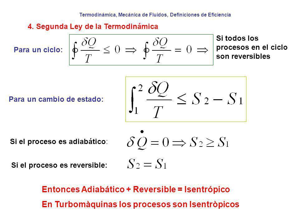 Termodinámica, Mecánica de Fluidos, Definiciones de Eficiencia 4. Segunda Ley de la Termodinámica Para un ciclo: Si todos los procesos en el ciclo son