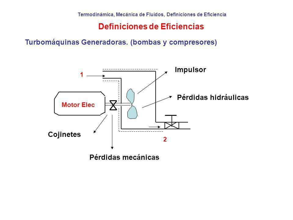 Termodinámica, Mecánica de Fluidos, Definiciones de Eficiencia Definiciones de Eficiencias Turbomáquinas Generadoras. (bombas y compresores) Motor Ele