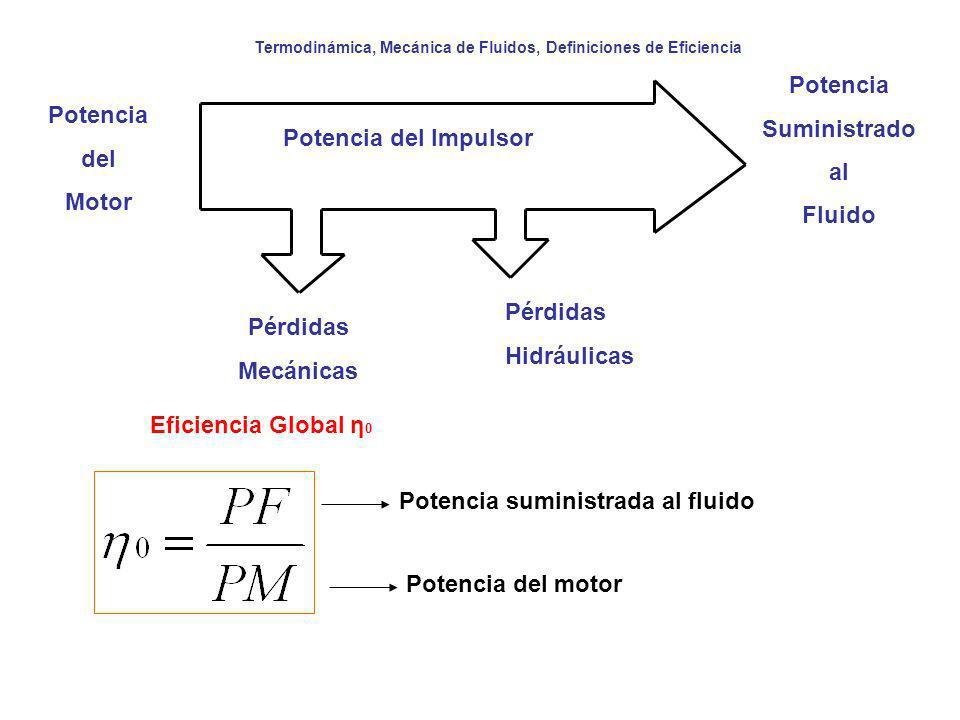 Termodinámica, Mecánica de Fluidos, Definiciones de Eficiencia Potencia del Motor Potencia del Impulsor Potencia Suministrado al Fluido Pérdidas Mecán