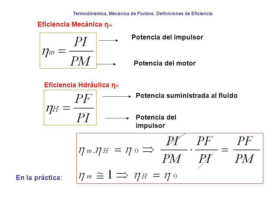 Termodinámica, Mecánica de Fluidos, Definiciones de Eficiencia Eficiencia Mecánica η m Potencia del impulsor Potencia del motor Eficiencia Hdráulica η