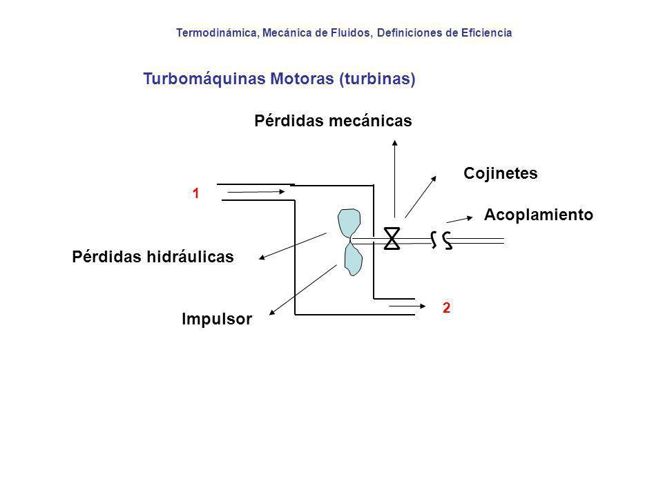 Termodinámica, Mecánica de Fluidos, Definiciones de Eficiencia 1 2 Impulsor Pérdidas hidráulicas Cojinetes Pérdidas mecánicas Acoplamiento Turbomáquin