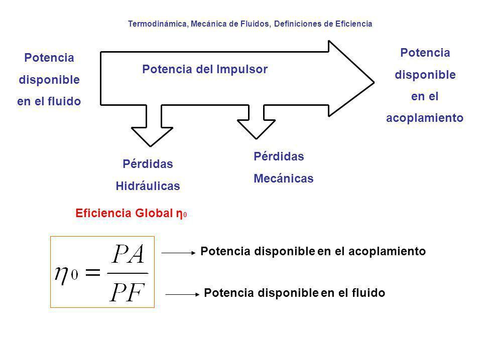 Termodinámica, Mecánica de Fluidos, Definiciones de Eficiencia Potencia disponible en el fluido Potencia del Impulsor Potencia disponible en el acopla