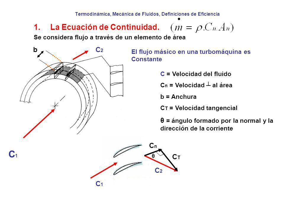 Termodinámica, Mecánica de Fluidos, Definiciones de Eficiencia Eficiencia en Turbinas η T = Potencia disponible en el acoplamiento Potencia disponible en el fluido Como η 0 = η H En termino general η T es: η T = Potencia del rotor______________ Potencia disponible en el fluido = donde: (Trabajo específico real del rotor de la turbina)
