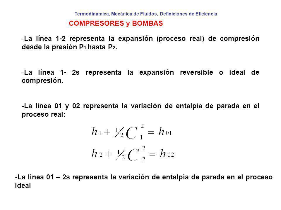 -La línea 1-2 representa la expansión (proceso real) de compresión desde la presión P 1 hasta P 2. -La línea 1- 2s representa la expansión reversible