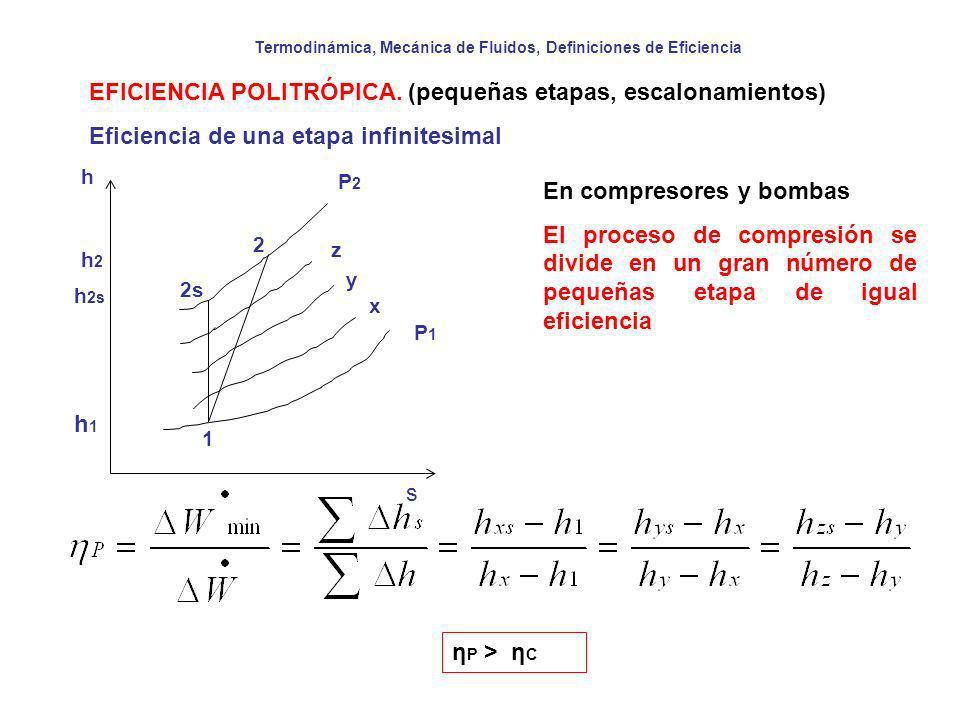 Termodinámica, Mecánica de Fluidos, Definiciones de Eficiencia EFICIENCIA POLITRÓPICA. (pequeñas etapas, escalonamientos) Eficiencia de una etapa infi