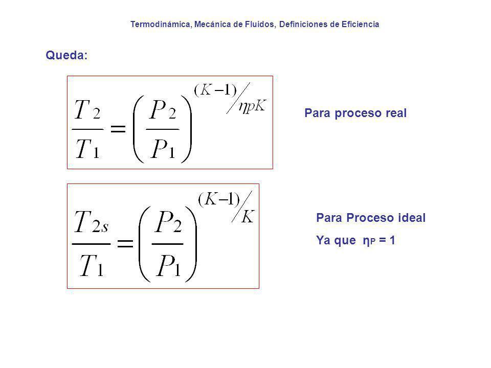 Termodinámica, Mecánica de Fluidos, Definiciones de Eficiencia Queda: Para proceso real Para Proceso ideal Ya que η P = 1