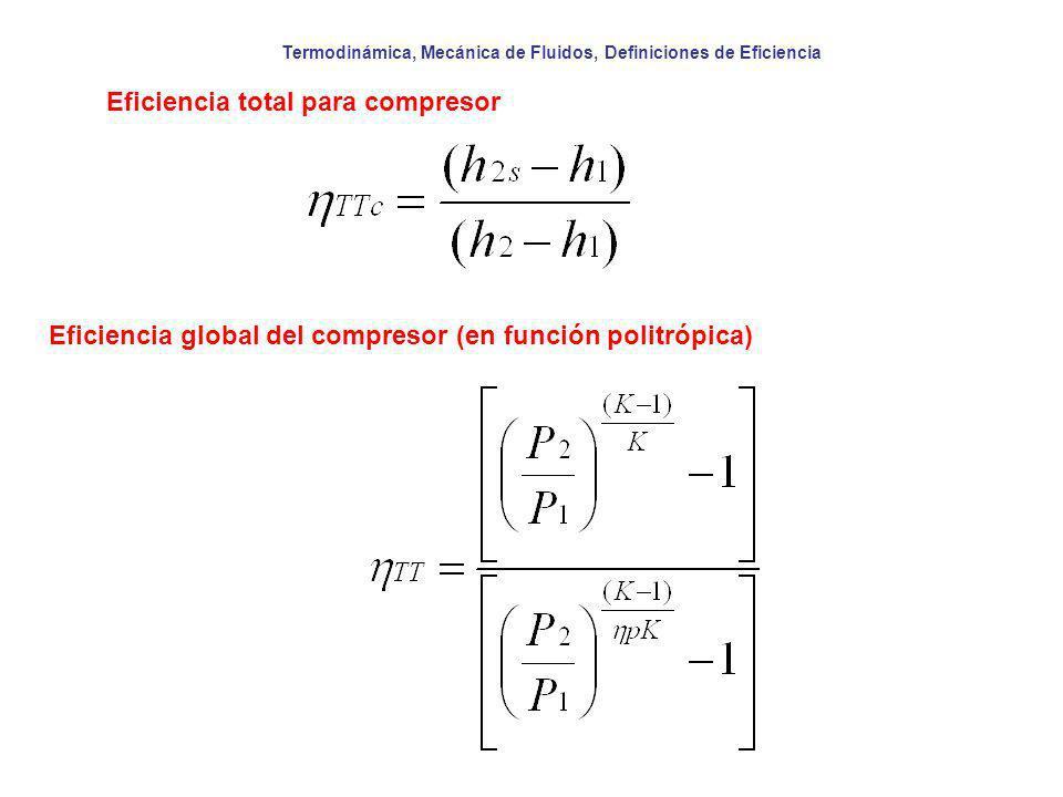 Termodinámica, Mecánica de Fluidos, Definiciones de Eficiencia Eficiencia total para compresor Eficiencia global del compresor (en función politrópica