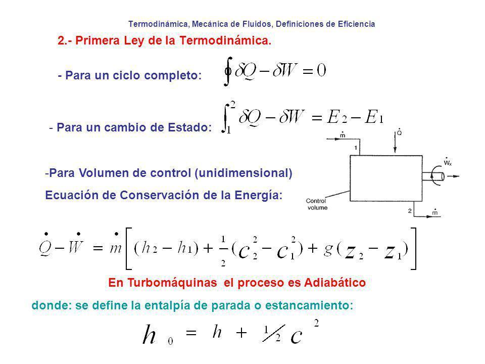 Termodinámica, Mecánica de Fluidos, Definiciones de Eficiencia 2.- Primera Ley de la Termodinámica. - Para un ciclo completo: - Para un cambio de Esta