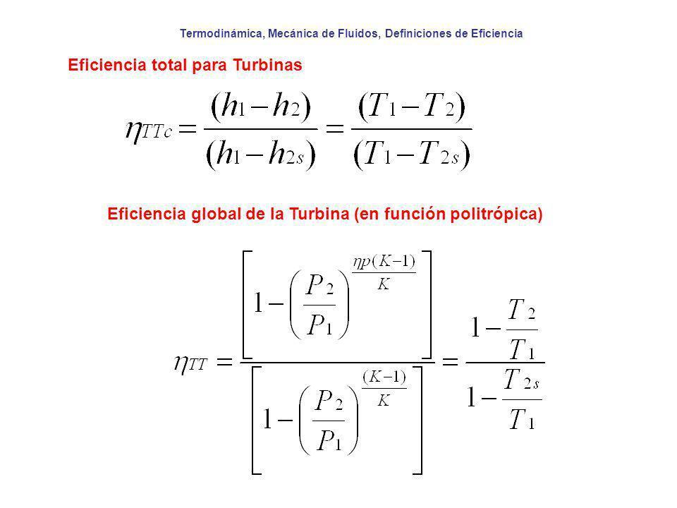 Termodinámica, Mecánica de Fluidos, Definiciones de Eficiencia Eficiencia total para Turbinas Eficiencia global de la Turbina (en función politrópica)