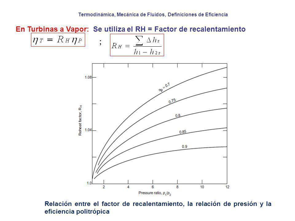 Termodinámica, Mecánica de Fluidos, Definiciones de Eficiencia En Turbinas a Vapor: Se utiliza el RH = Factor de recalentamiento ; Relación entre el f